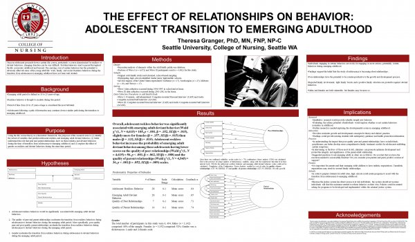 The effect of relationships on behavior: Adolescent transition to emerging adulthood