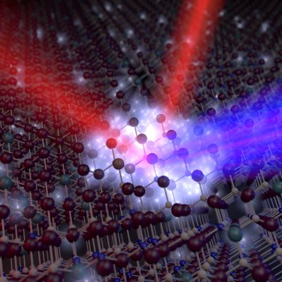 Image for research focus on Nonlinear Optics