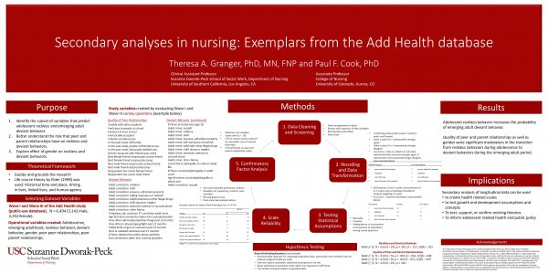 Secondary analyses in nursing: Exemplars from the Add Health database